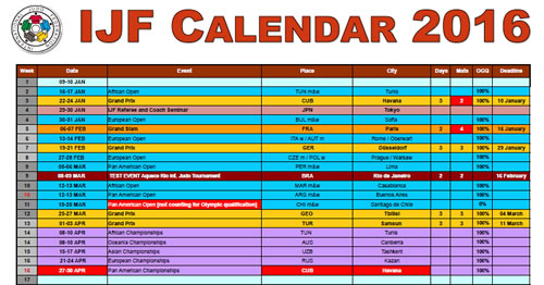 JudoItaliano CALENDARIO IJF 2016